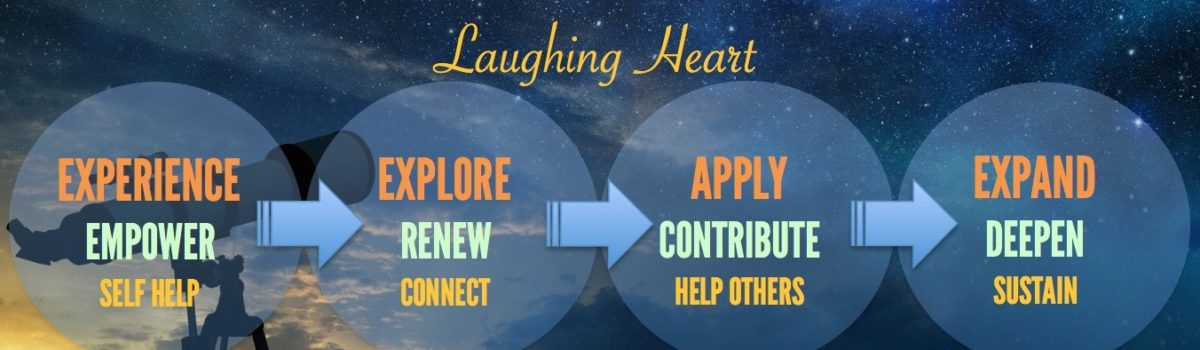 Preliminary Questions for Laughing Heart Explorers and Entrepreneurs